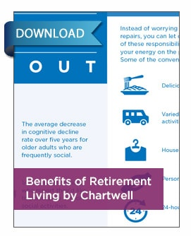 Benefits of Retirement Living Infographic print version